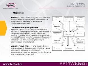 Маркетинг Маркетинг - система управления предприятием, предполагающая тщательный