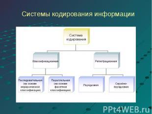 Системы кодирования информации