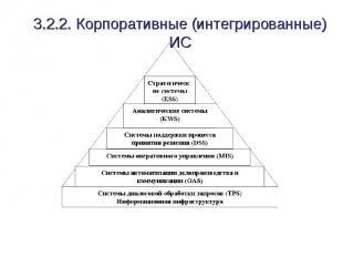 3.2.2. Корпоративные (интегрированные) ИС