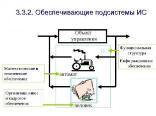 3.3.2. Обеспечивающие подсистемы ИС