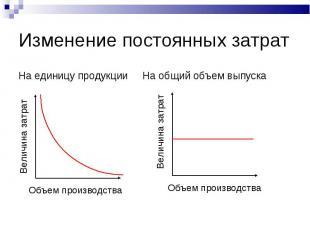 Изменение постоянных затрат На единицу продукцииНа общий объем выпуска