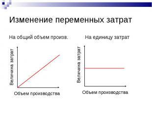 Изменение переменных затрат На общий объем произв. На единицу затрат
