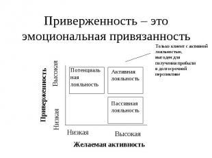 Приверженность – это эмоциональная привязанность Только клиент с активнойлояльно