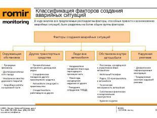 Классификация факторов создания аварийных ситуаций В ходе анализа все предлагаем