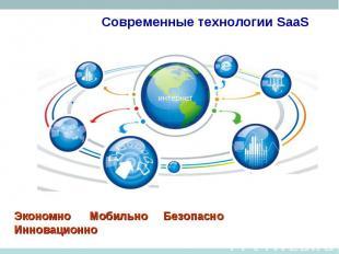 Современные технологии SaaS