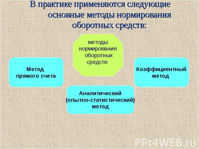 В практике применяются следующие основные методы нормирования оборотных средств:
