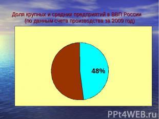 Доля крупных и средних предприятий в ВВП России (по данным счета производства за