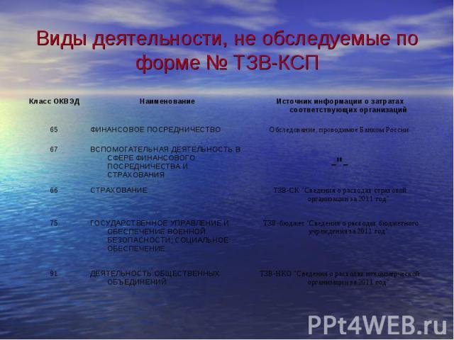 Виды деятельности, не обследуемые по форме № ТЗВ-КСП