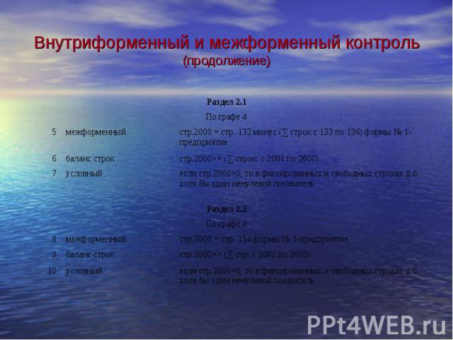 Внутриформенный и межформенный контроль (продолжение)