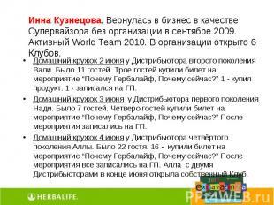 Инна Кузнецова. Вернулась в бизнес в качестве Супервайзора без организации в сен