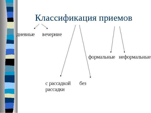 Классификация приемов