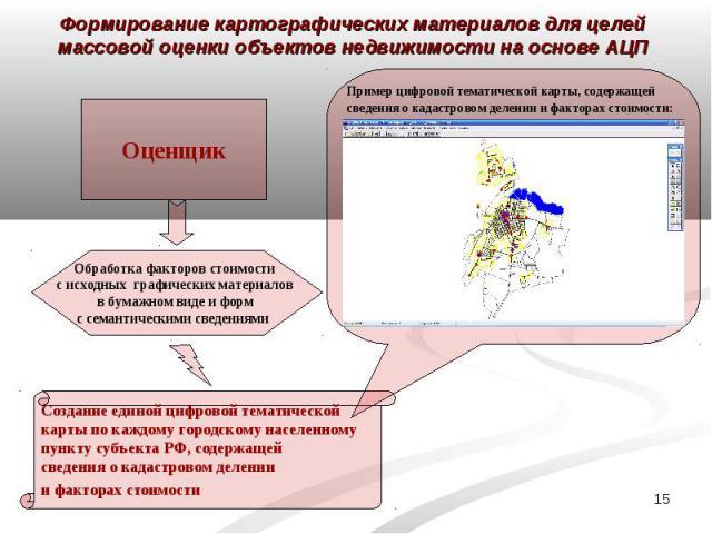 Формирование картографических материалов для целей массовой оценки объектов недвижимости на основе АЦП