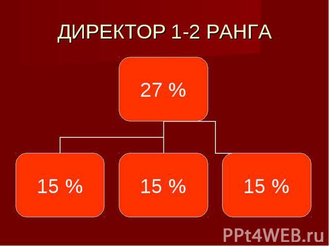 ДИРЕКТОР 1-2 РАНГА