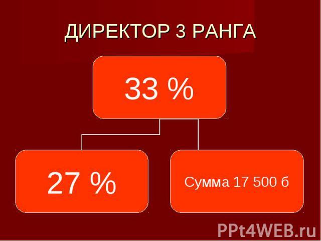 ДИРЕКТОР 3 РАНГА