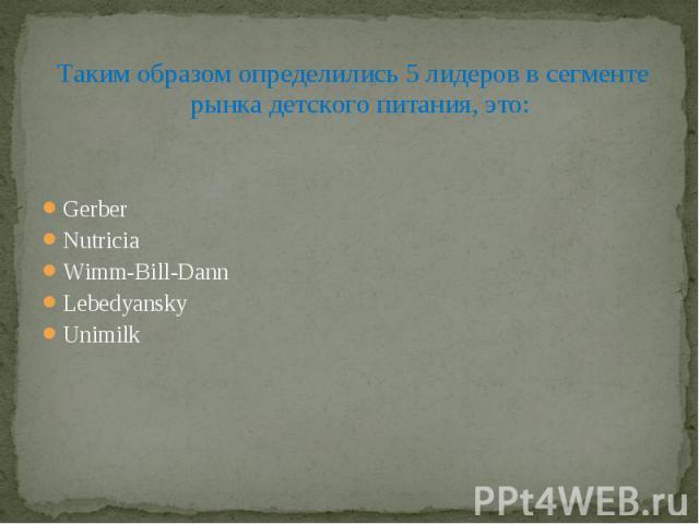Таким образом определились 5 лидеров в сегменте рынка детского питания, это:GerberNutriciaWimm-Bill-DannLebedyanskyUnimilk