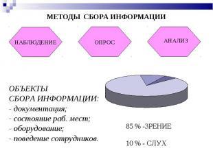 МЕТОДЫ СБОРА ИНФОРМАЦИИОБЪЕКТЫСБОРА ИНФОРМАЦИИ:- документация;- состояние раб. м
