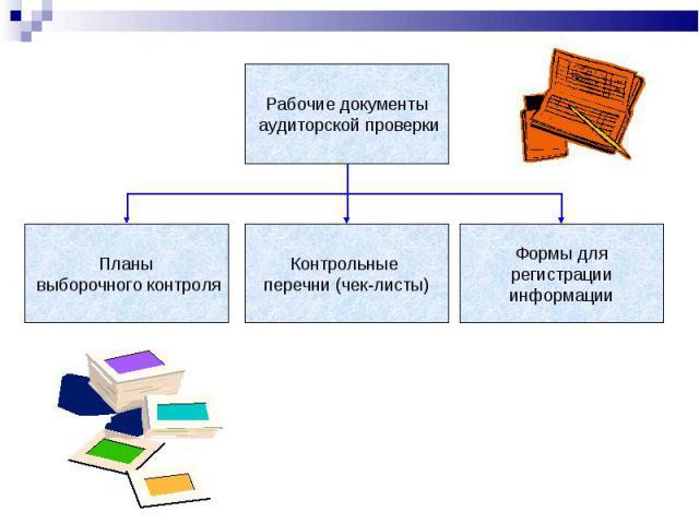 Рабочие документы аудиторской проверки