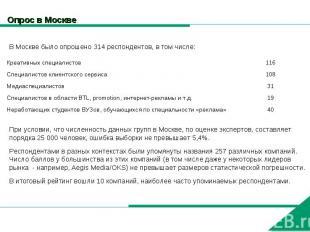 Опрос в Москве В Москве было опрошено 314 респондентов, в том числе:При условии,