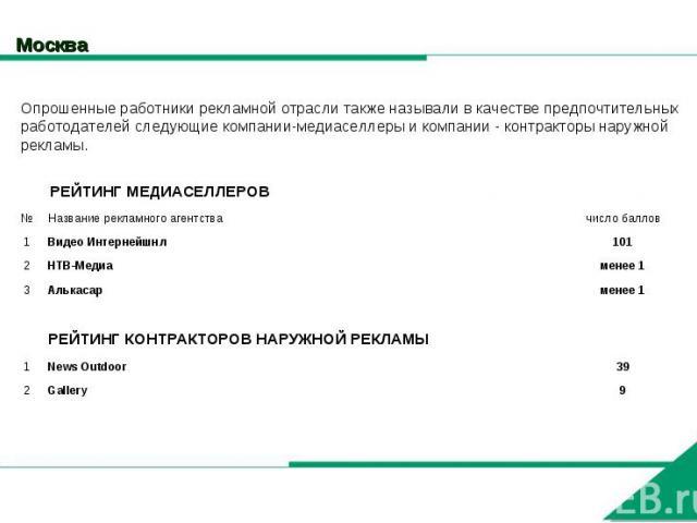 Москва Опрошенные работники рекламной отрасли также называли в качестве предпочтительных работодателей следующие компании-медиаселлеры и компании - контракторы наружной рекламы.