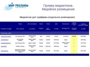 Пример медиаплана.Медийное размещение Медиаплан для турфирмы (недельное размещен