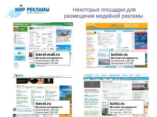 Некоторые площадки дляразмещения медийной рекламы