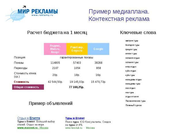 Пример медиаплана.Контекстная реклама Расчет бюджета на 1 месяцКлючевые слова