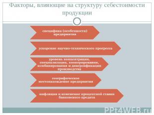 Факторы, влияющие на структуру себестоимости продукции