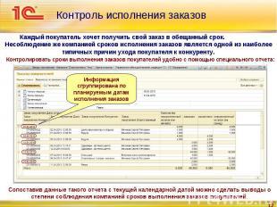 Контроль исполнения заказов Каждый покупатель хочет получить свой заказ в обещан