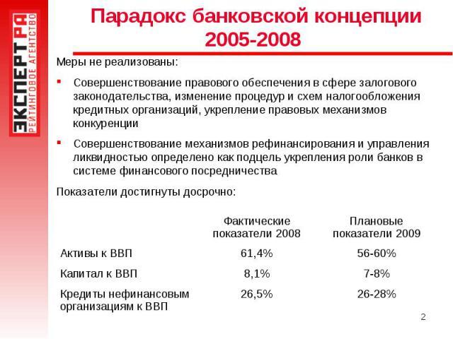 Парадокс банковской концепции 2005-2008 Меры не реализованы:Совершенствование правового обеспечения в сфере залогового законодательства, изменение процедур и схем налогообложения кредитных организаций, укрепление правовых механизмов конкуренцииСовер…