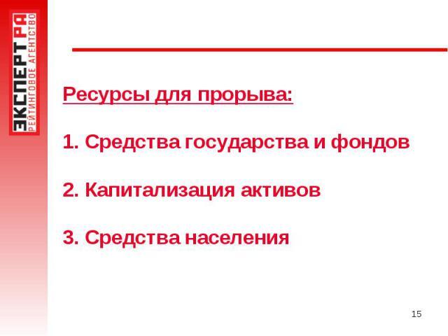 Ресурсы для прорыва: 1. Средства государства и фондов 2. Капитализация активов3. Средства населения