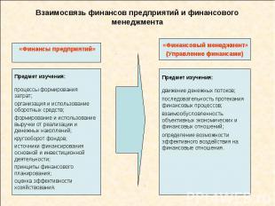 Взаимосвязь финансов предприятий и финансового менеджмента «Финансы предприятий»