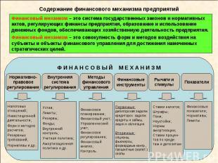 Содержание финансового механизма предприятий Финансовый механизм – это система г