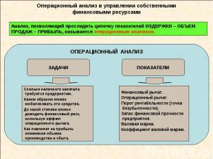 Операционный анализ в управлении собственнымифинансовыми ресурсами Анализ, позво