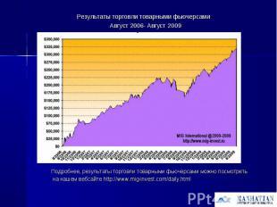Результаты торговли товарными фьючерсами Август 2006- Август 2009 Подробнее, рез