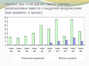 Однако при этом растет число сделок, разрешенных вместе с выдачей предписания (к