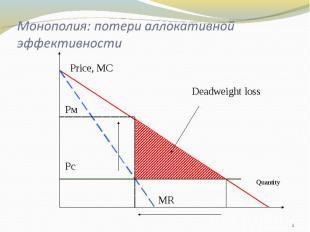 Монополия: потери аллокативной эффективности