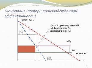 Монополия: потери производственной эффективности Потери производственной эффекти