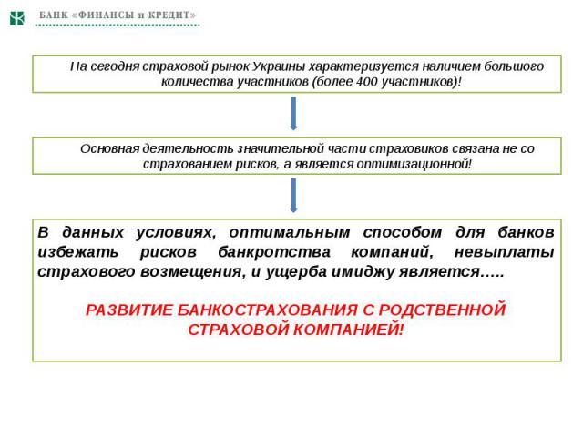 На сегодня страховой рынок Украины характеризуется наличием большого количества участников (более 400 участников)! Основная деятельность значительной части страховиков связана не со страхованием рисков, а является оптимизационной! В данных условиях,…