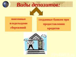 Виды депозитов: внесенныевладельцамисбережений созданные банком припредоставлени