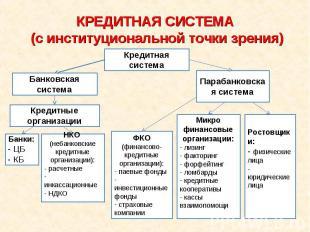 КРЕДИТНАЯ СИСТЕМА (с институциональной точки зрения)