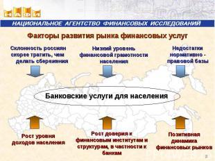 Факторы развития рынка финансовых услуг