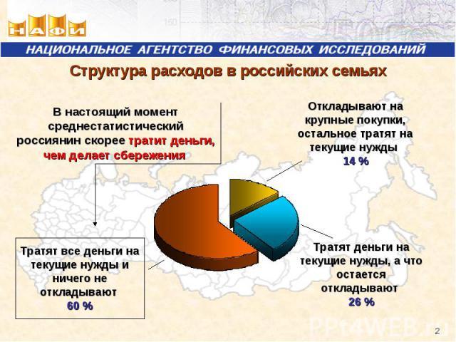 Структура расходов в российских семьях В настоящий момент среднестатистический россиянин скорее тратит деньги, чем делает сбережения Откладывают на крупные покупки, остальное тратят на текущие нужды 14 %Тратят все деньги на текущие нужды и ничего не…