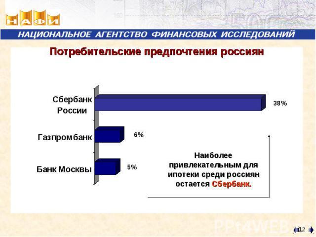 Потребительские предпочтения россиян