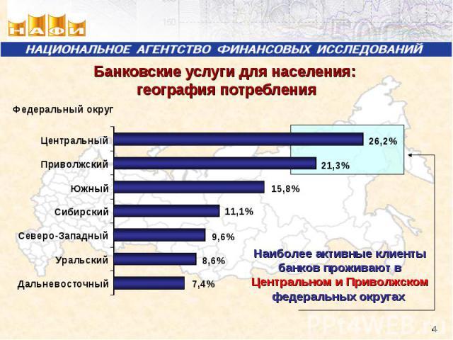 Банковские услуги для населения: география потребления Наиболее активные клиенты банков проживают в Центральном и Приволжском федеральных округах