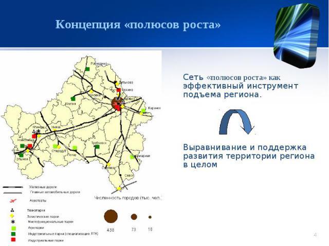 Концепция «полюсов роста» Сеть «полюсов роста» как эффективный инструмент подъема региона.Выравнивание и поддержка развития территории региона в целом