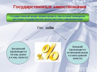 Государственные заимствования Государственный кредит-форма кредита, при которой