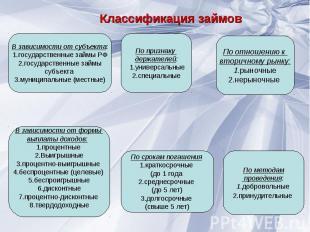 Классификация займов В зависимости от субъекта:1.государственные займы РФ 2.госу