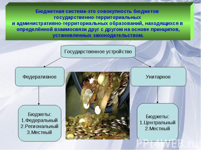 Бюджетная система-это совокупность бюджетов государственно-территориальных и административно-территориальных образований, находящихся в определённой взаимосвязи друг с другом на основе принципов,установленных законодательством.