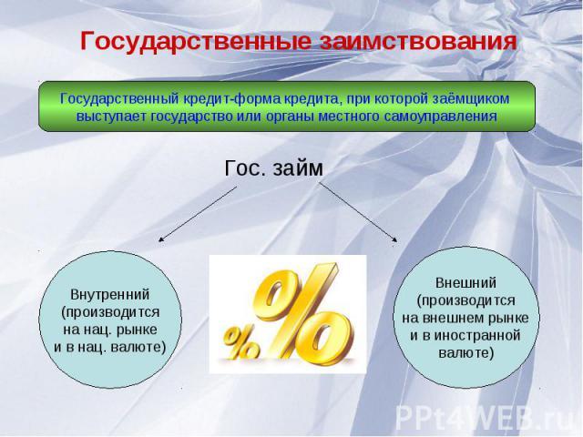 Государственные заимствования Государственный кредит-форма кредита, при которой заёмщиком выступает государство или органы местного самоуправления