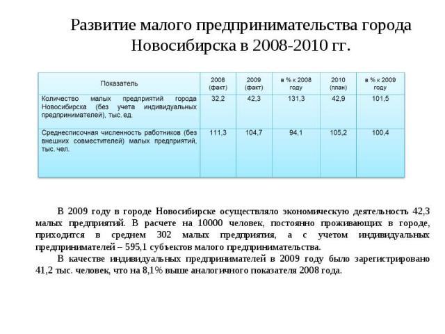 Развитие малого предпринимательства города Новосибирска в 2008-2010 гг. В 2009 году в городе Новосибирске осуществляло экономическую деятельность 42,3 малых предприятий. В расчете на 10000 человек, постоянно проживающих в городе, приходится в средне…